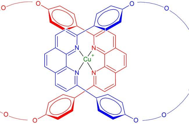 """Moléculas Poderosas #4 """"A"""" Metalo-Catenona"""